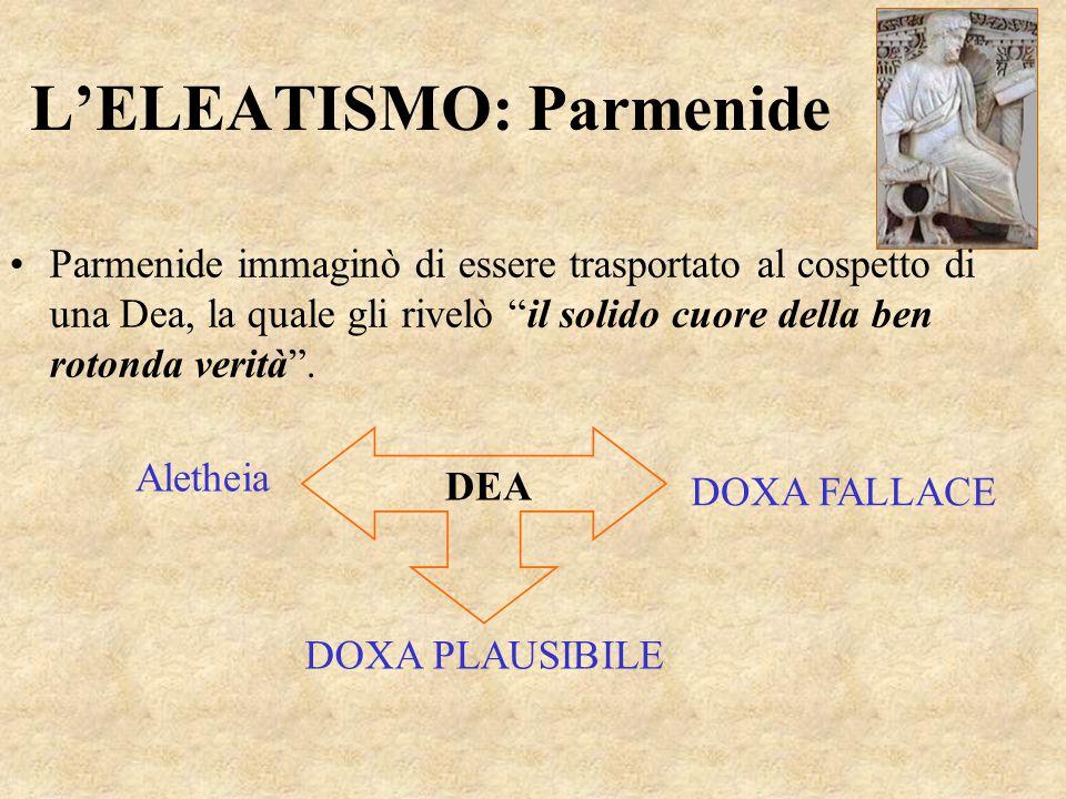 """L'ELEATISMO: Parmenide Parmenide immaginò di essere trasportato al cospetto di una Dea, la quale gli rivelò """"il solido cuore della ben rotonda verità"""""""