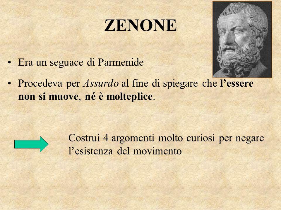 ZENONE Era un seguace di Parmenide Procedeva per Assurdo al fine di spiegare che l'essere non si muove, né è molteplice. Costruì 4 argomenti molto cur