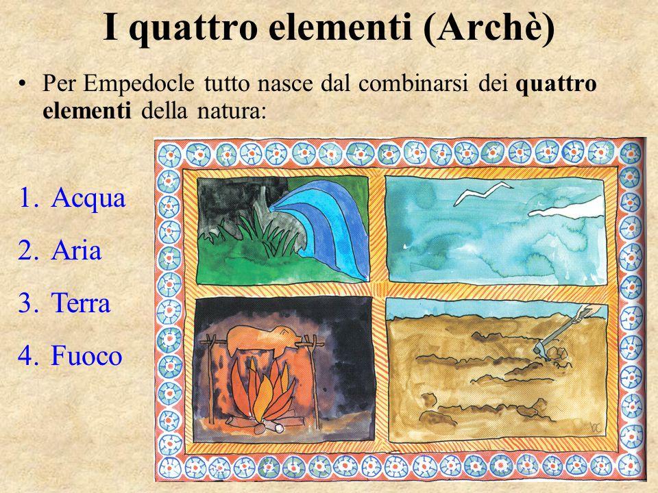 I quattro elementi (Archè) Per Empedocle tutto nasce dal combinarsi dei quattro elementi della natura: 1.Acqua 2.Aria 3.Terra 4.Fuoco