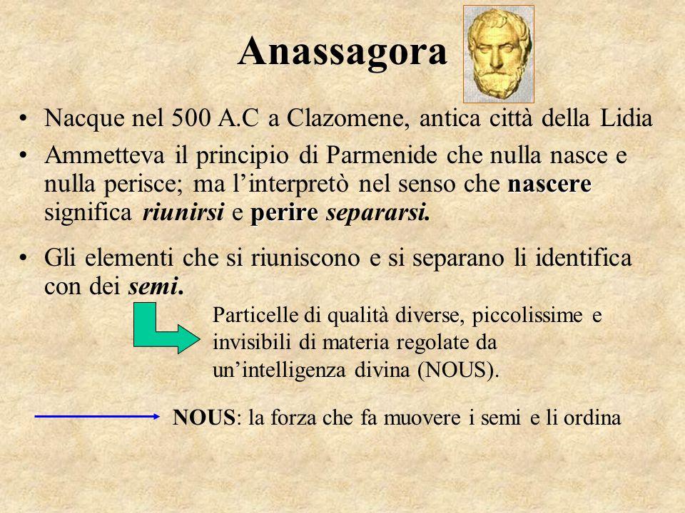 Anassagora Nacque nel 500 A.C a Clazomene, antica città della Lidia nascere perireAmmetteva il principio di Parmenide che nulla nasce e nulla perisce;