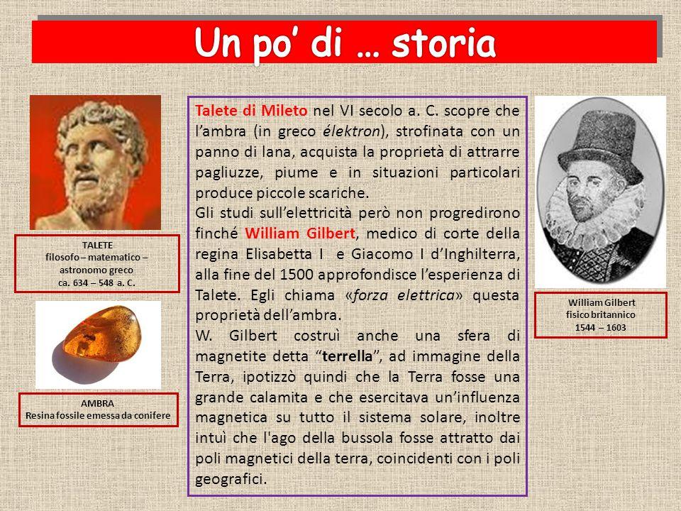 Talete di Mileto nel VI secolo a. C. scopre che l'ambra (in greco élektron), strofinata con un panno di lana, acquista la proprietà di attrarre pagliu