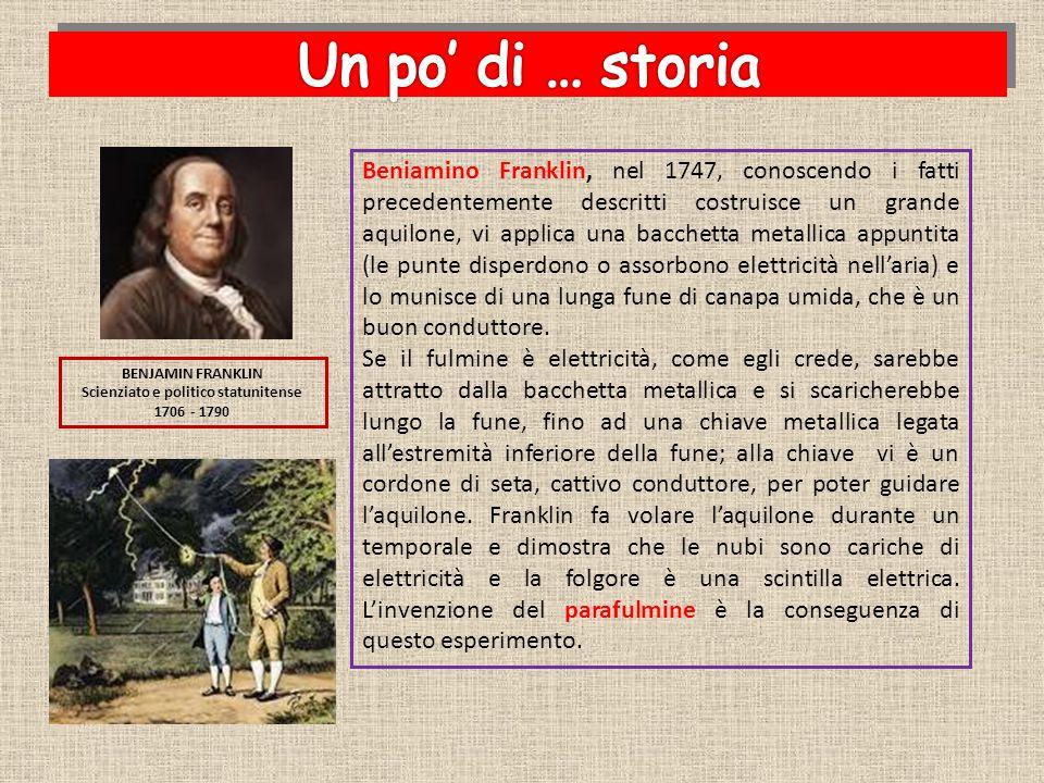 Beniamino Franklin, nel 1747, conoscendo i fatti precedentemente descritti costruisce un grande aquilone, vi applica una bacchetta metallica appuntita