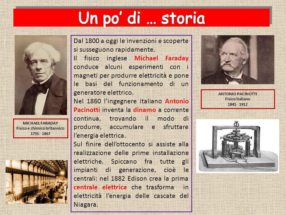 Dal 1800 a oggi le invenzioni e scoperte si susseguono rapidamente. Il fisico inglese Michael Faraday conduce alcuni esperimenti con i magneti per pro