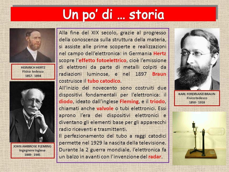 Alla fine del XIX secolo, grazie al progresso della conoscenza sulla struttura della materia, si assiste alle prime scoperte e realizzazioni nel campo