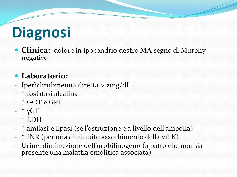 Diagnosi Clinica: dolore in ipocondrio destro MA segno di Murphy negativo Laboratorio: ‐ Iperbilirubinemia diretta > 2mg/dL ‐ ↑ fosfatasi alcalina ‐ ↑