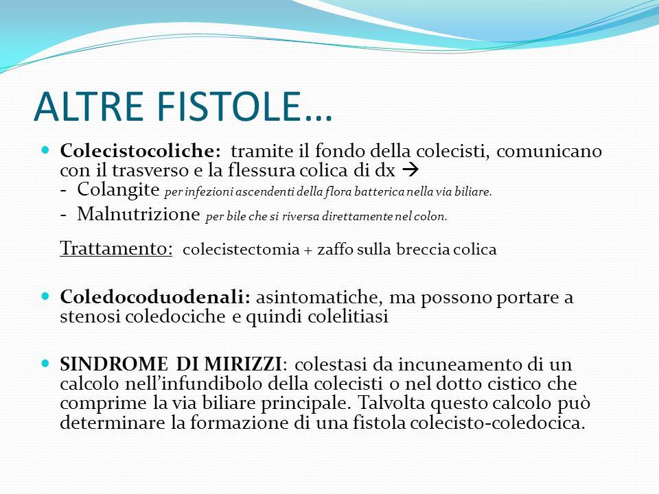 ALTRE FISTOLE… Colecistocoliche: tramite il fondo della colecisti, comunicano con il trasverso e la flessura colica di dx  - Colangite per infezioni
