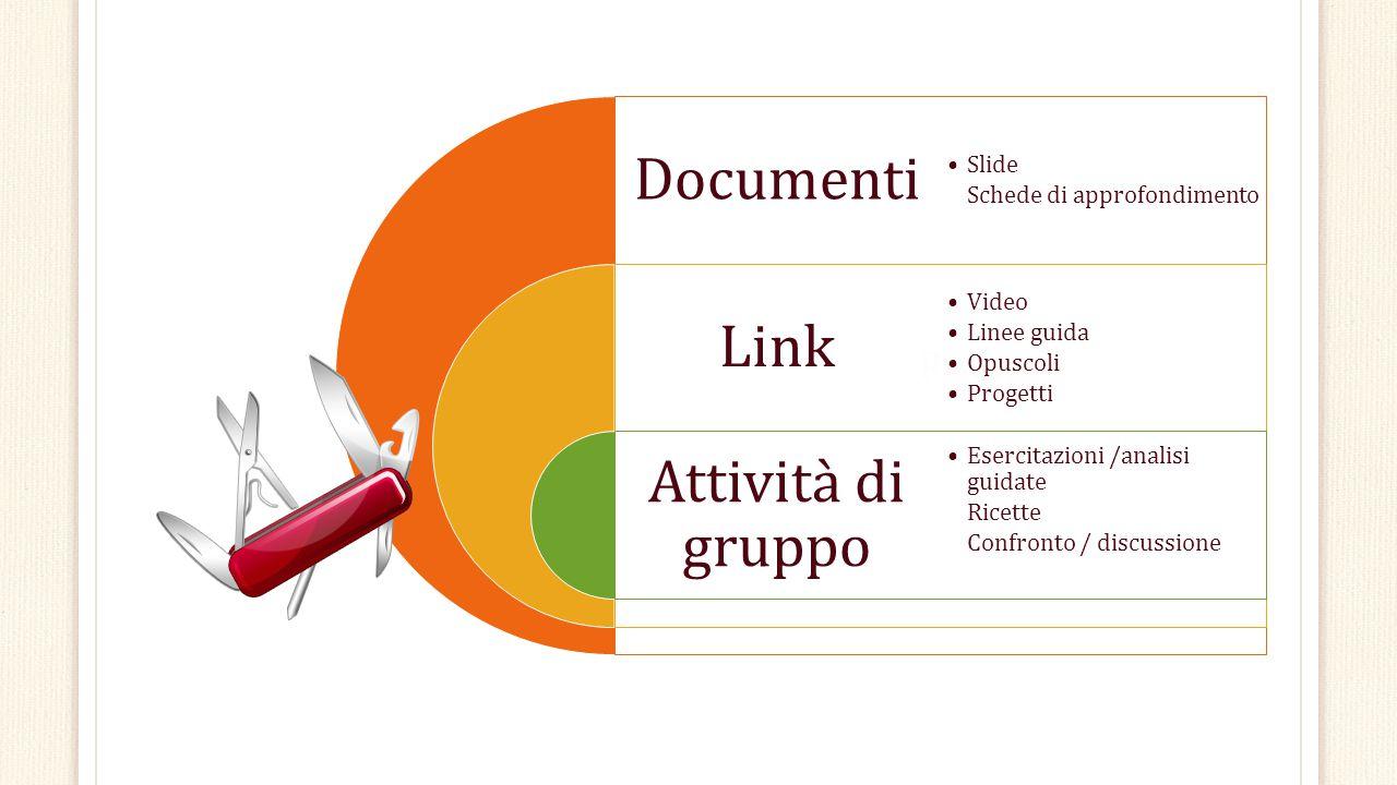 Risorse Documenti Link Attività di gruppo Slide Schede di approfondimento Video Linee guida Opuscoli Progetti Esercitazioni /analisi guidate Ricette C