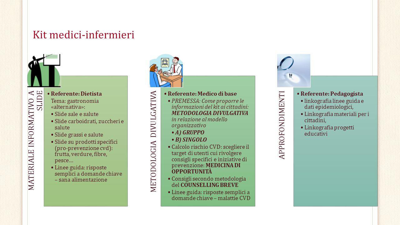 Kit medici-infermieri MATERIALE INFORMATIVO A SLIDE Referente: Dietista Tema: gastronomia «alternativa»: Slide sale e salute Slide carboidrati, zucche