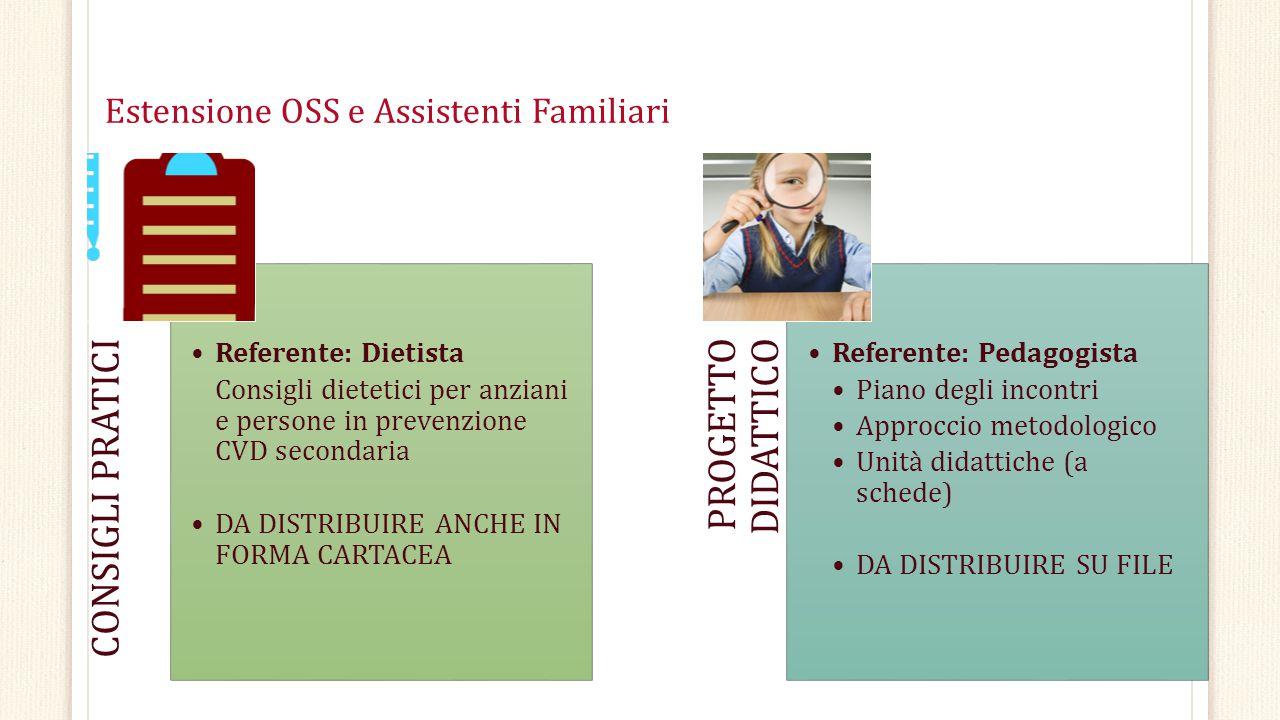Estensione OSS e Assistenti Familiari CONSIGLI PRATICI Referente: Dietista Consigli dietetici per anziani e persone in prevenzione CVD secondaria DA D