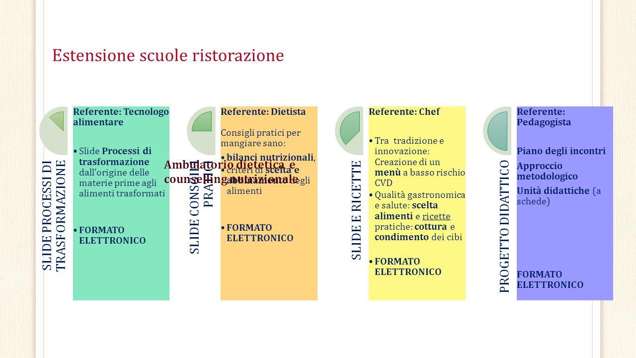 Estensione scuole ristorazione SLIDE PROCESSI DI TRASFORMAZIONE Referente: Tecnologo alimentare Slide Processi di trasformazione dall'origine delle ma