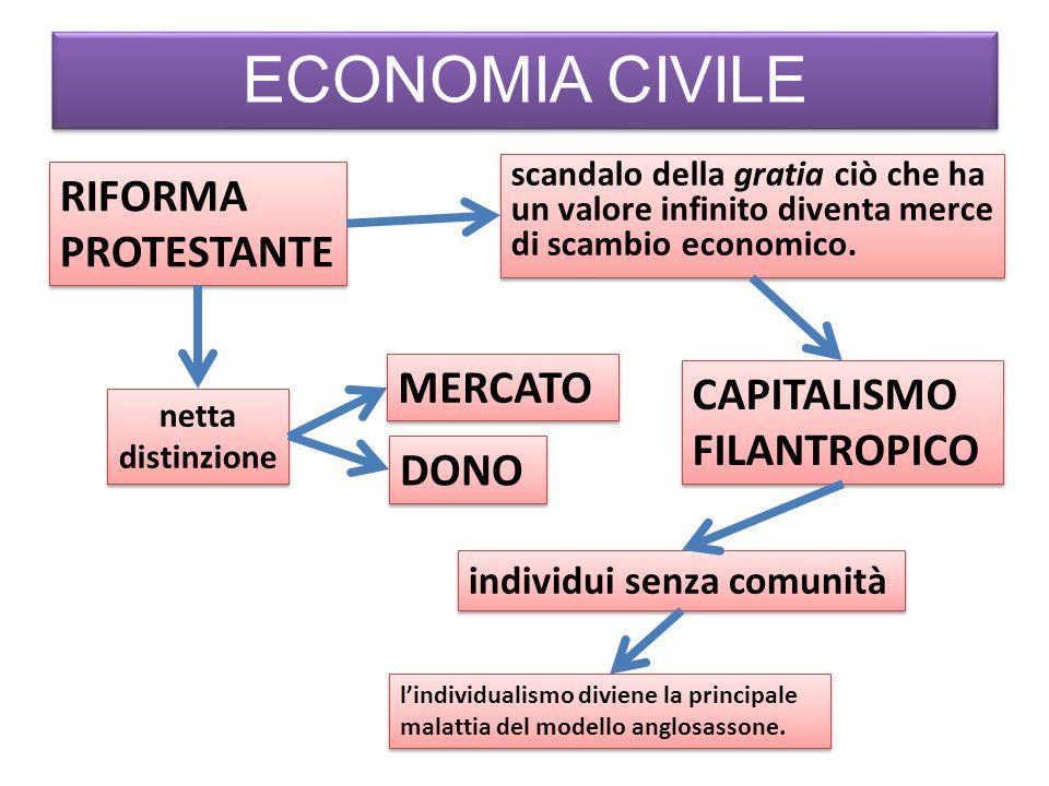 ECONOMIA CIVILE scandalo della gratia ciò che ha un valore infinito diventa merce di scambio economico.
