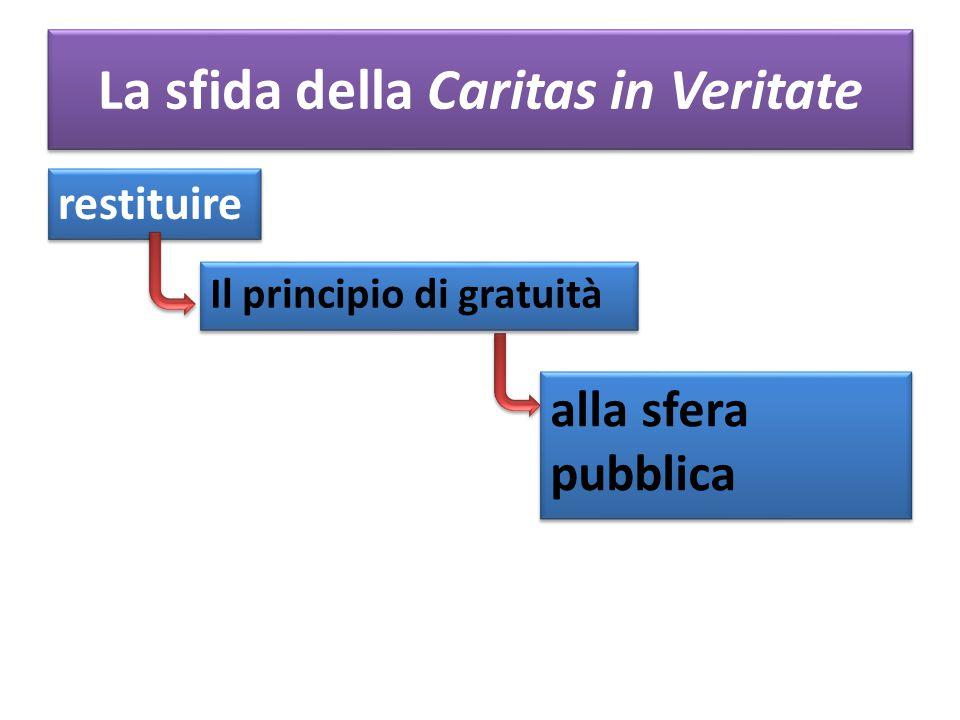 La sfida della Caritas in Veritate restituire Il principio di gratuità alla sfera pubblica