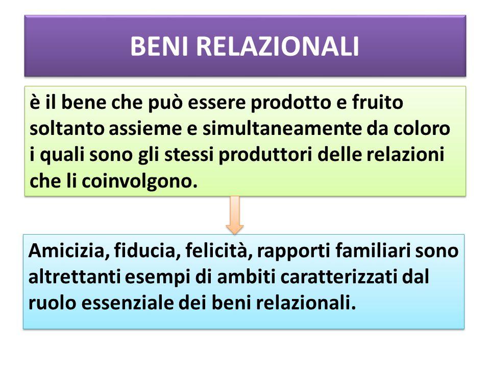 BENI RELAZIONALI è il bene che può essere prodotto e fruito soltanto assieme e simultaneamente da coloro i quali sono gli stessi produttori delle relazioni che li coinvolgono.
