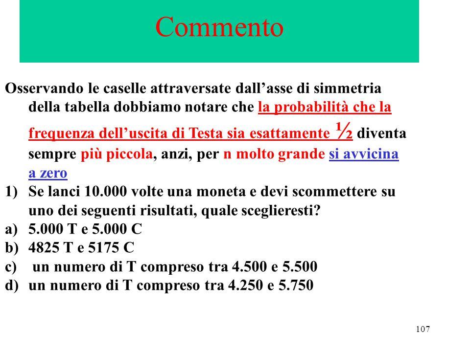 107 Commento Osservando le caselle attraversate dall'asse di simmetria della tabella dobbiamo notare che la probabilità che la frequenza dell'uscita d