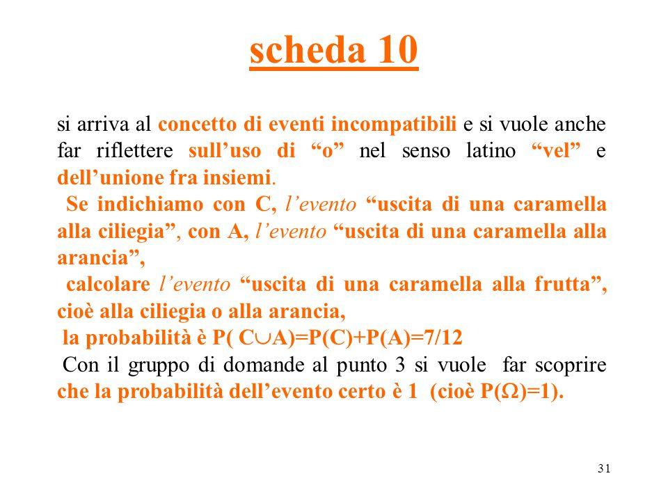 """31 scheda 10 si arriva al concetto di eventi incompatibili e si vuole anche far riflettere sull'uso di """"o"""" nel senso latino """"vel"""" e dell'unione fra in"""
