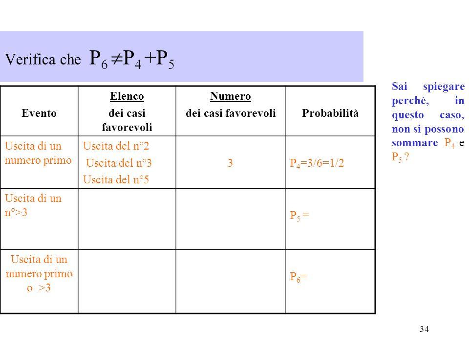 34 Verifica che P 6  P 4 +P 5 Evento Elenco dei casi favorevoli Numero dei casi favorevoliProbabilità Uscita di un numero primo Uscita del n°2 Uscita