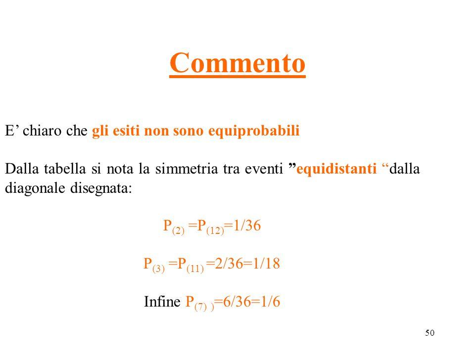 """50 Commento E' chiaro che gli esiti non sono equiprobabili Dalla tabella si nota la simmetria tra eventi """"equidistanti """"dalla diagonale disegnata: P ("""