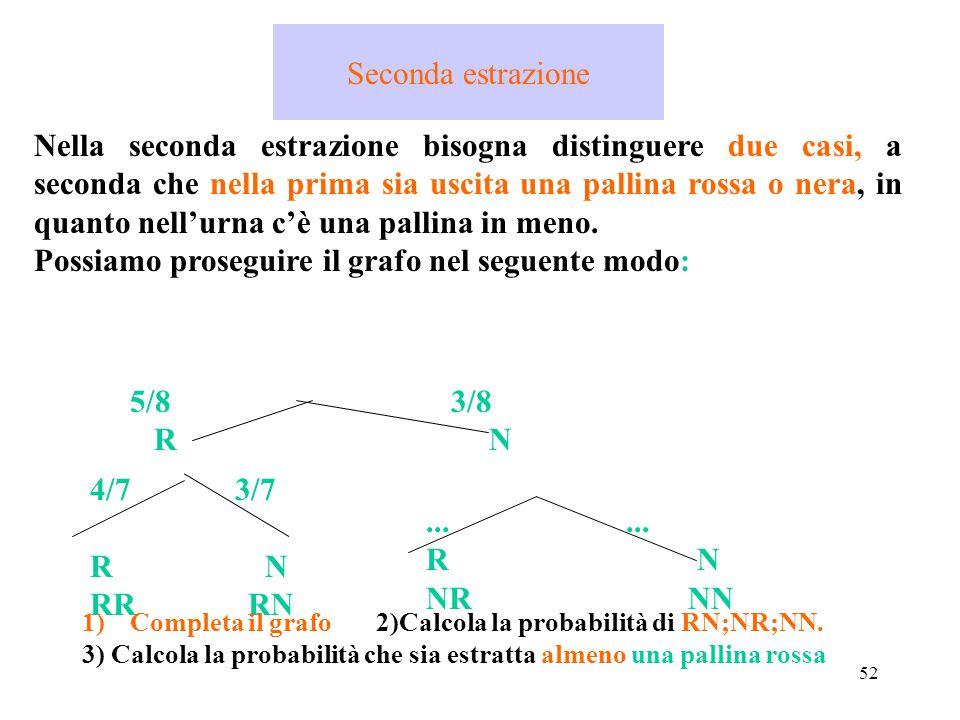 52 Seconda estrazione Nella seconda estrazione bisogna distinguere due casi, a seconda che nella prima sia uscita una pallina rossa o nera, in quanto