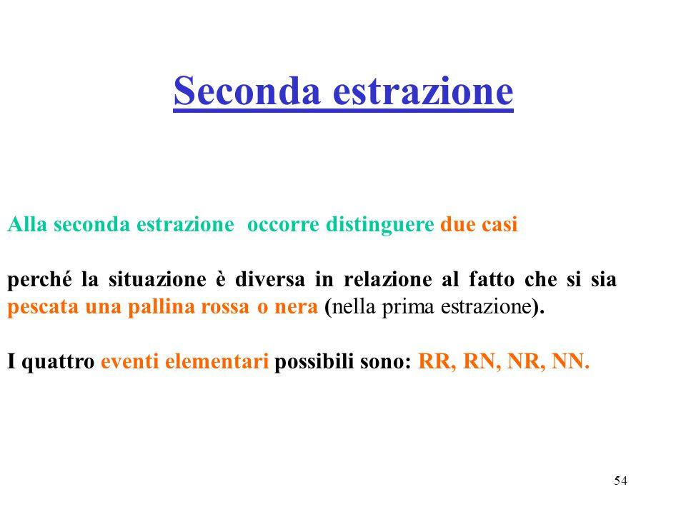 54 Seconda estrazione Alla seconda estrazione occorre distinguere due casi perché la situazione è diversa in relazione al fatto che si sia pescata una