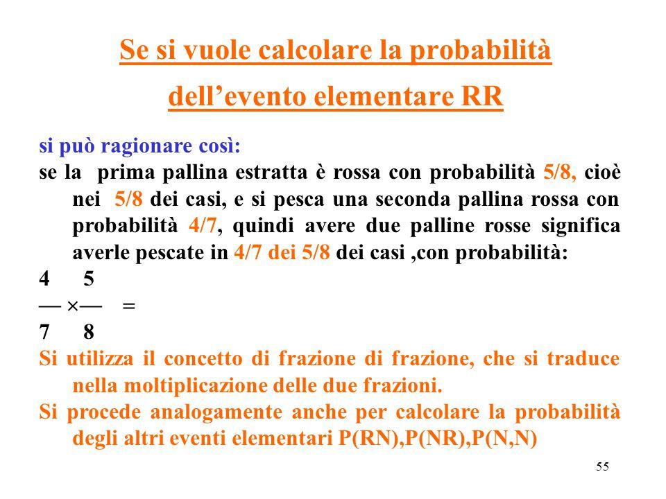 55 Se si vuole calcolare la probabilità dell'evento elementare RR si può ragionare così: se la prima pallina estratta è rossa con probabilità 5/8, cio