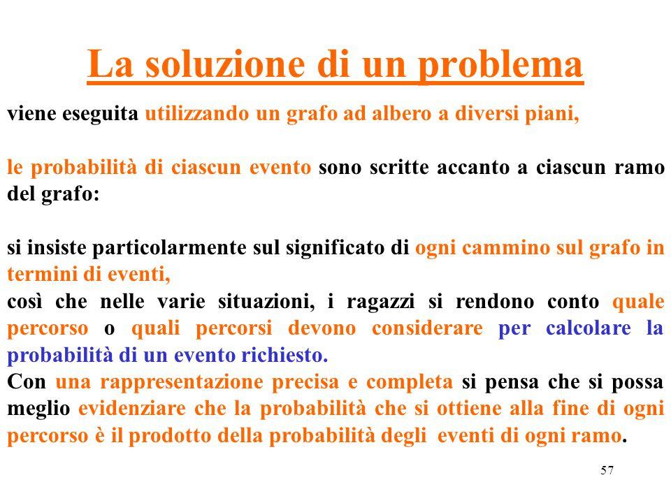 57 La soluzione di un problema viene eseguita utilizzando un grafo ad albero a diversi piani, le probabilità di ciascun evento sono scritte accanto a