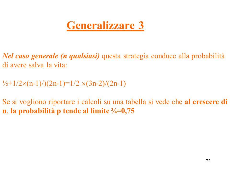 72 Generalizzare 3 Nel caso generale (n qualsiasi) questa strategia conduce alla probabilità di avere salva la vita: ½+1/2  (n-1)/)(2n-1)=1/2  (3n-2