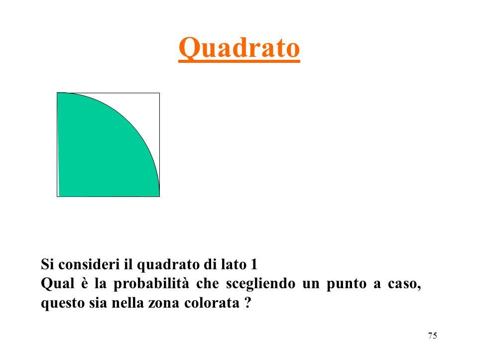 75 Quadrato Si consideri il quadrato di lato 1 Qual è la probabilità che scegliendo un punto a caso, questo sia nella zona colorata ?