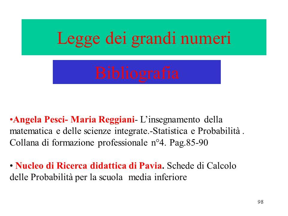 98 Legge dei grandi numeri Bibliografia Angela Pesci- Maria Reggiani- L'insegnamento della matematica e delle scienze integrate.-Statistica e Probabil