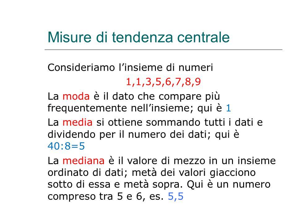 Misure di tendenza centrale Consideriamo l'insieme di numeri 1,1,3,5,6,7,8,9 La moda è il dato che compare più frequentemente nell'insieme; qui è 1 La