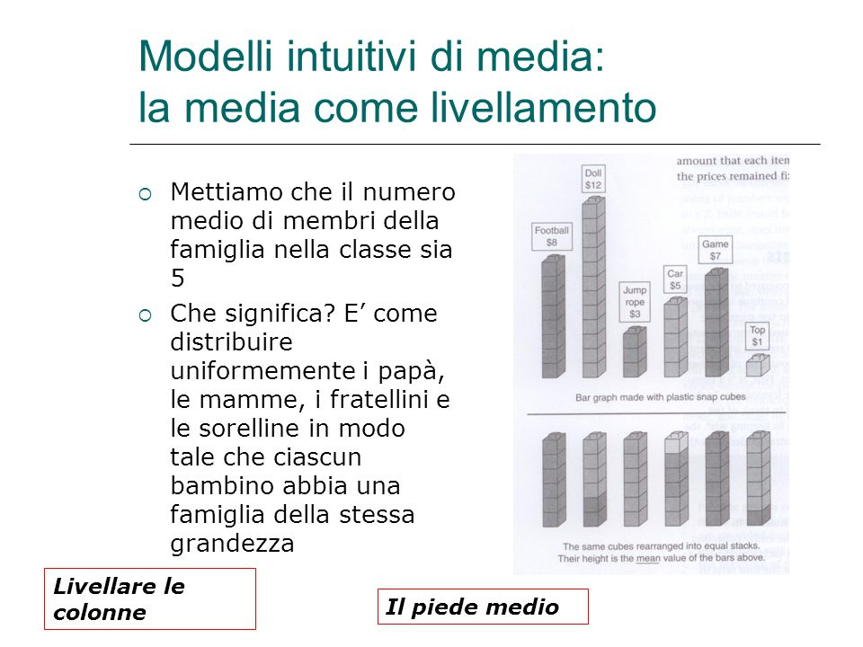 Modelli intuitivi di media: la media come livellamento  Mettiamo che il numero medio di membri della famiglia nella classe sia 5  Che significa? E'