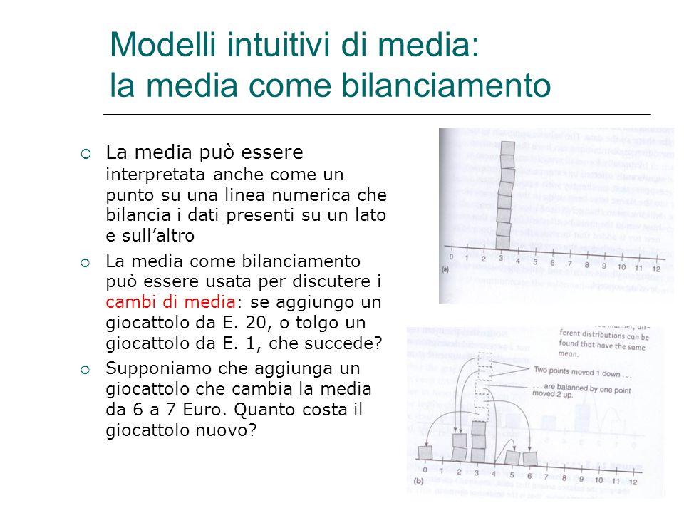 Modelli intuitivi di media: la media come bilanciamento  La media può essere interpretata anche come un punto su una linea numerica che bilancia i da