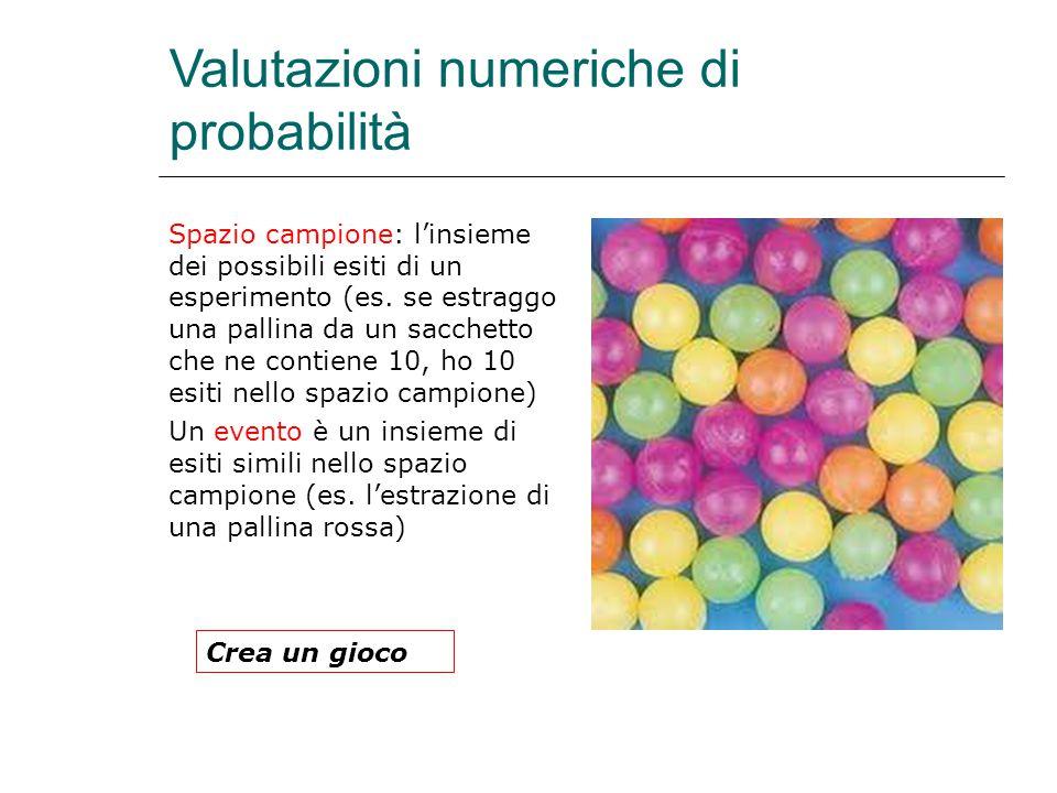 Valutazioni numeriche di probabilità Spazio campione: l'insieme dei possibili esiti di un esperimento (es. se estraggo una pallina da un sacchetto che