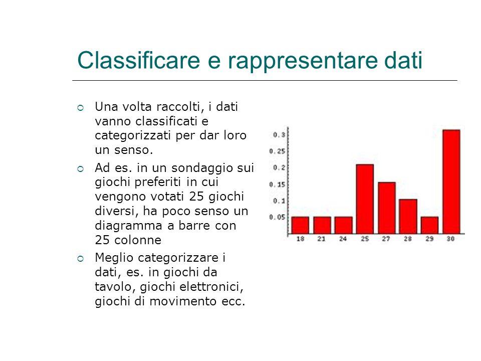 Classificare e rappresentare dati  Una volta raccolti, i dati vanno classificati e categorizzati per dar loro un senso.  Ad es. in un sondaggio sui