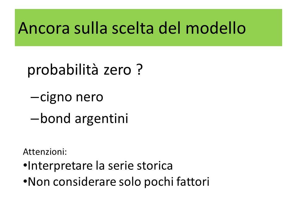 Ancora sulla scelta del modello probabilità zero ? – cigno nero – bond argentini Attenzioni: Interpretare la serie storica Non considerare solo pochi