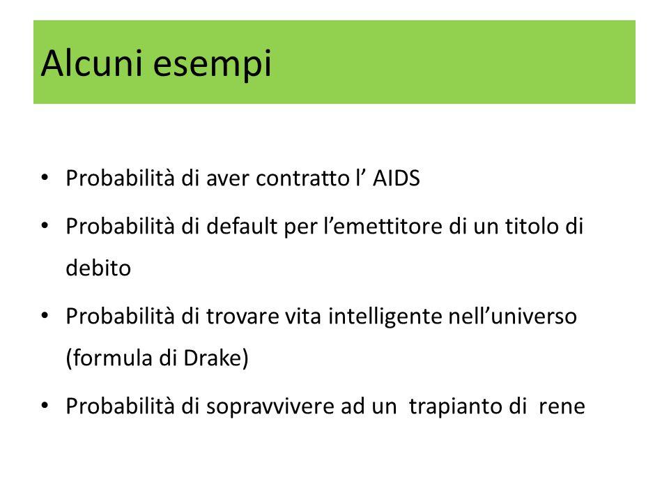 Probabilità di aver contratto l' AIDS Probabilità di default per l'emettitore di un titolo di debito Probabilità di trovare vita intelligente nell'uni