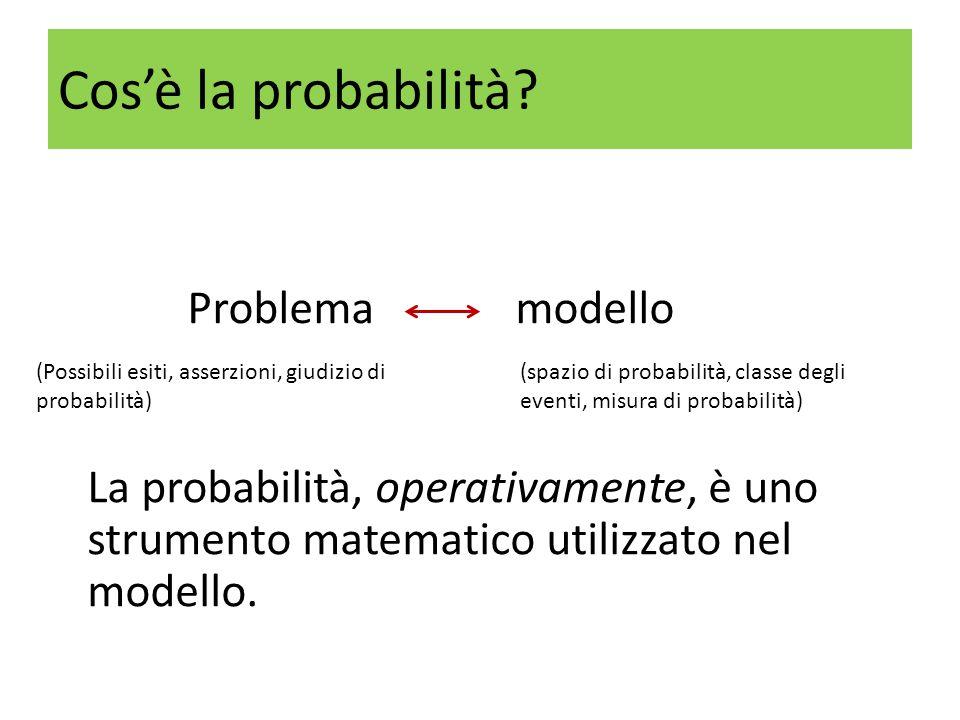 Cos'è la probabilità? La probabilità, operativamente, è uno strumento matematico utilizzato nel modello. Problema modello (spazio di probabilità, clas