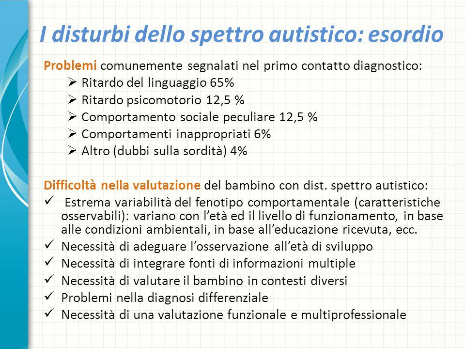 I disturbi dello spettro autistico: esordio Problemi comunemente segnalati nel primo contatto diagnostico:  Ritardo del linguaggio 65%  Ritardo psic