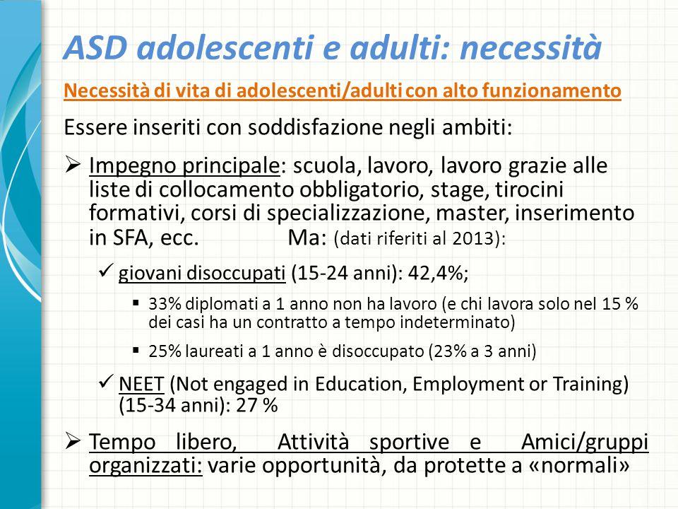 ASD adolescenti e adulti: necessità Necessità di vita di adolescenti/adulti con alto funzionamento Essere inseriti con soddisfazione negli ambiti:  I