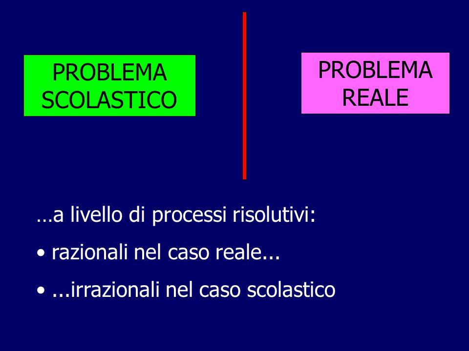 PROBLEMA SCOLASTICO PROBLEMA REALE …a livello di processi risolutivi: razionali nel caso reale......irrazionali nel caso scolastico