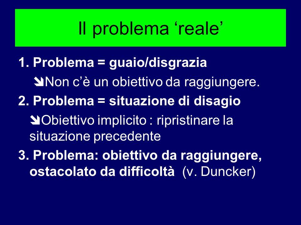 Il problema 'reale' 1. Problema = guaio/disgrazia  Non c'è un obiettivo da raggiungere. 2. Problema = situazione di disagio  Obiettivo implicito : r