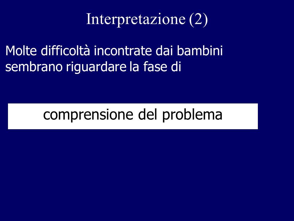 comprensione del problema Molte difficoltà incontrate dai bambini sembrano riguardare la fase di Interpretazione (2)