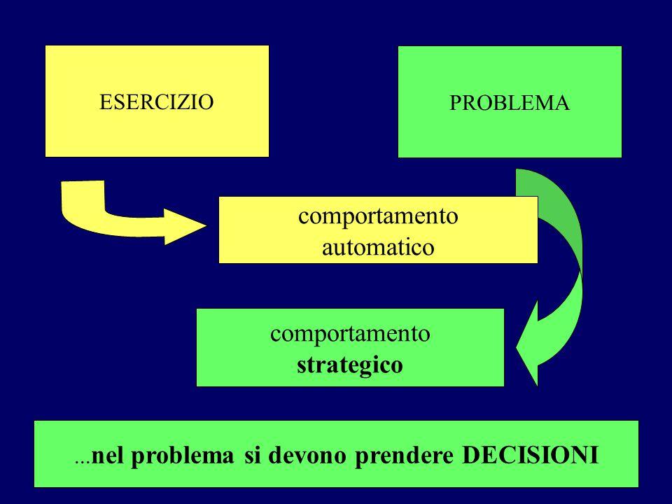 ESERCIZIO comportamento automatico comportamento strategico... nel problema si devono prendere DECISIONI PROBLEMA