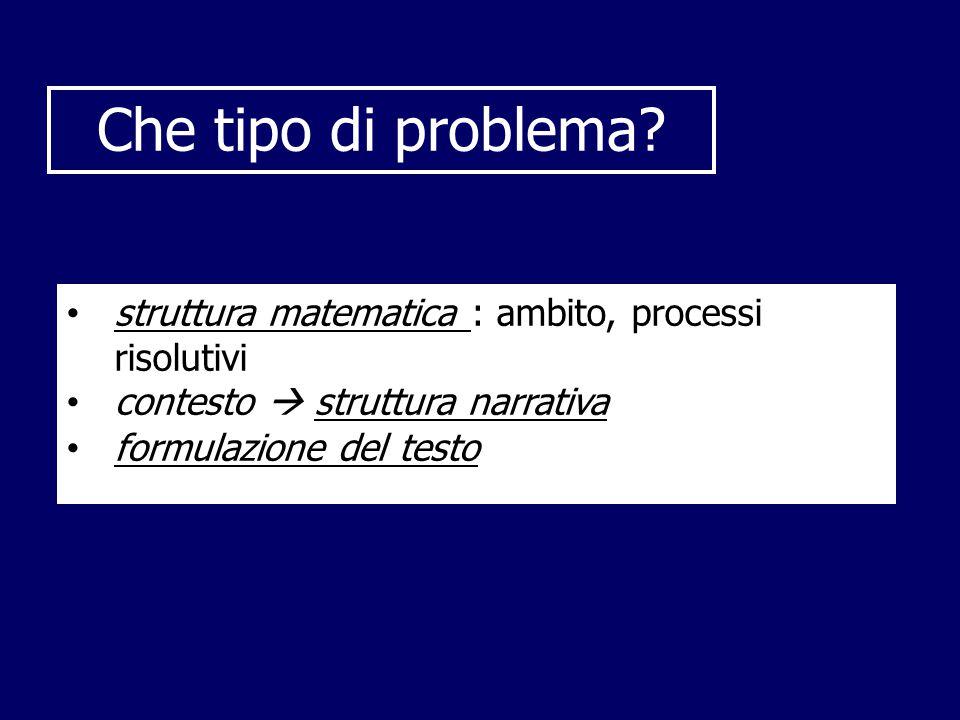 Che tipo di problema? struttura matematica : ambito, processi risolutivi contesto  struttura narrativa formulazione del testo