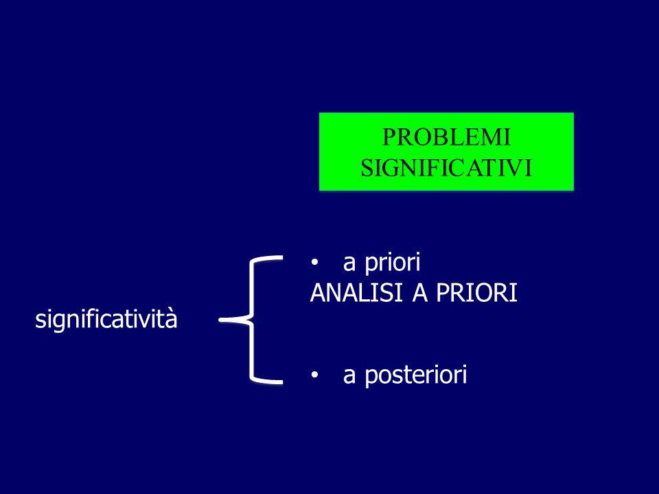 PROBLEMI SIGNIFICATIVI PROBLEMI SIGNIFICATIVI significatività a priori ANALISI A PRIORI a posteriori
