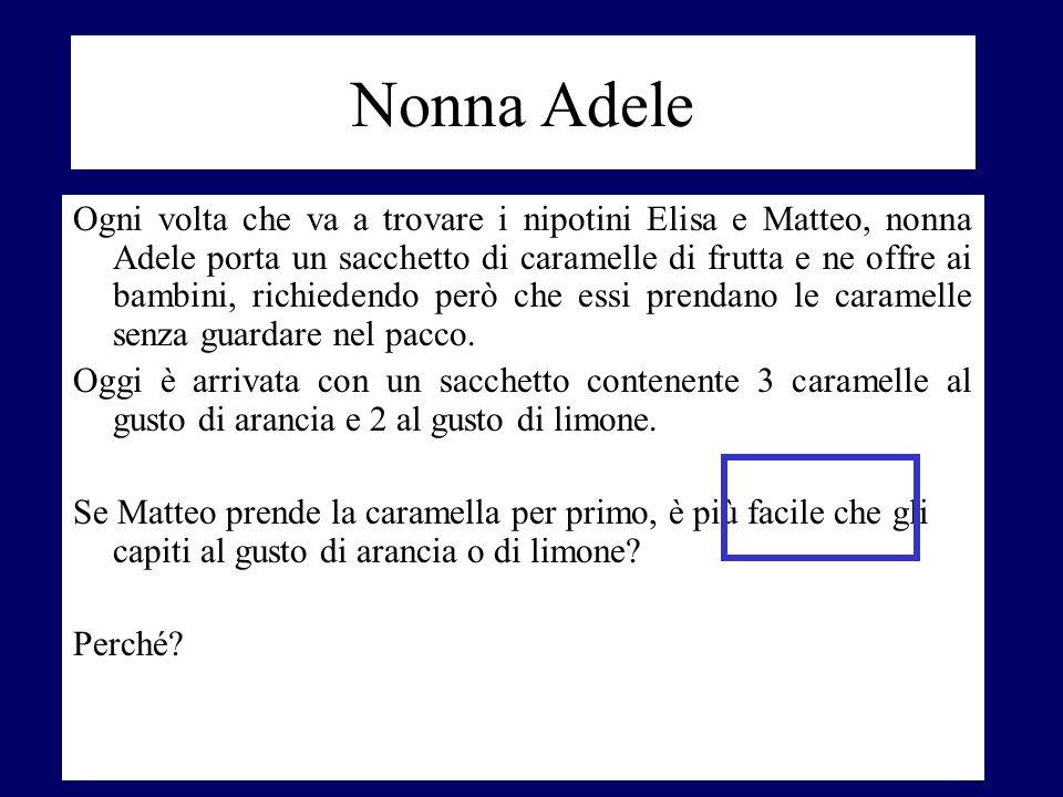 Nonna Adele Ogni volta che va a trovare i nipotini Elisa e Matteo, nonna Adele porta un sacchetto di caramelle di frutta e ne offre ai bambini, richie