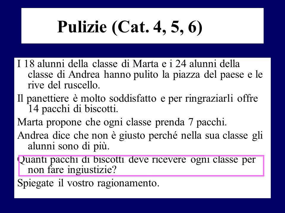 Pulizie (Cat. 4, 5, 6) I 18 alunni della classe di Marta e i 24 alunni della classe di Andrea hanno pulito la piazza del paese e le rive del ruscello.