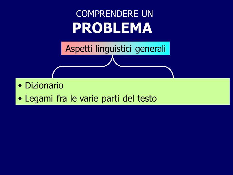 PROBLEMA COMPRENDERE UN Aspetti linguistici generali Dizionario Legami fra le varie parti del testo