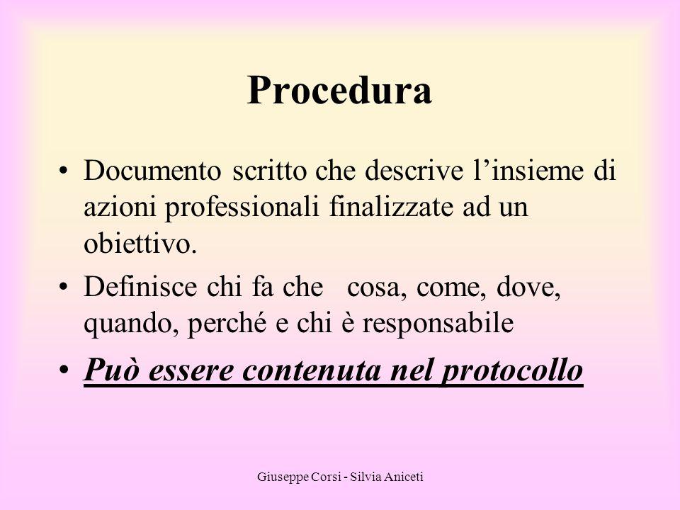 Giuseppe Corsi - Silvia Aniceti Documento scritto che descrive l'insieme di azioni professionali finalizzate ad un obiettivo. Definisce chi fa che cos