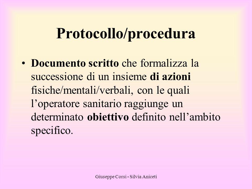 Giuseppe Corsi - Silvia Aniceti Protocollo/procedura Documento scritto che formalizza la successione di un insieme di azioni fisiche/mentali/verbali,