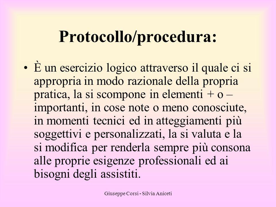 Giuseppe Corsi - Silvia Aniceti Protocollo/procedura: È un esercizio logico attraverso il quale ci si appropria in modo razionale della propria pratic